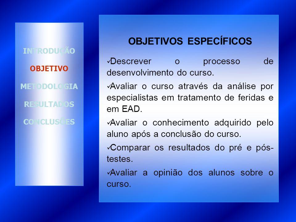 INTRODUÇÃO OBJETIVO METODOLOGIA RESULTADOS CONCLUSÃO SUJEITOS População alvo Enfermeiros de hospitais e escolas de Campinas, SP.