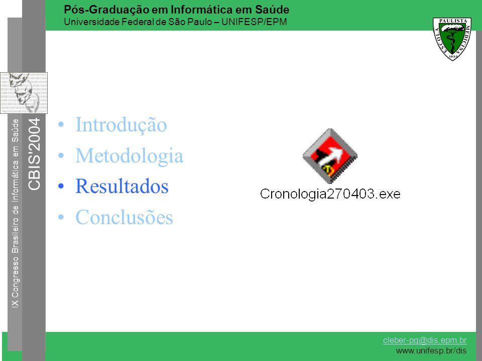 Introdução Metodologia Resultados Conclusões IX Congresso Brasileiro de Informática em Saúde CBIS'2004 email www.unifesp.br/dis IX Congresso Brasileir