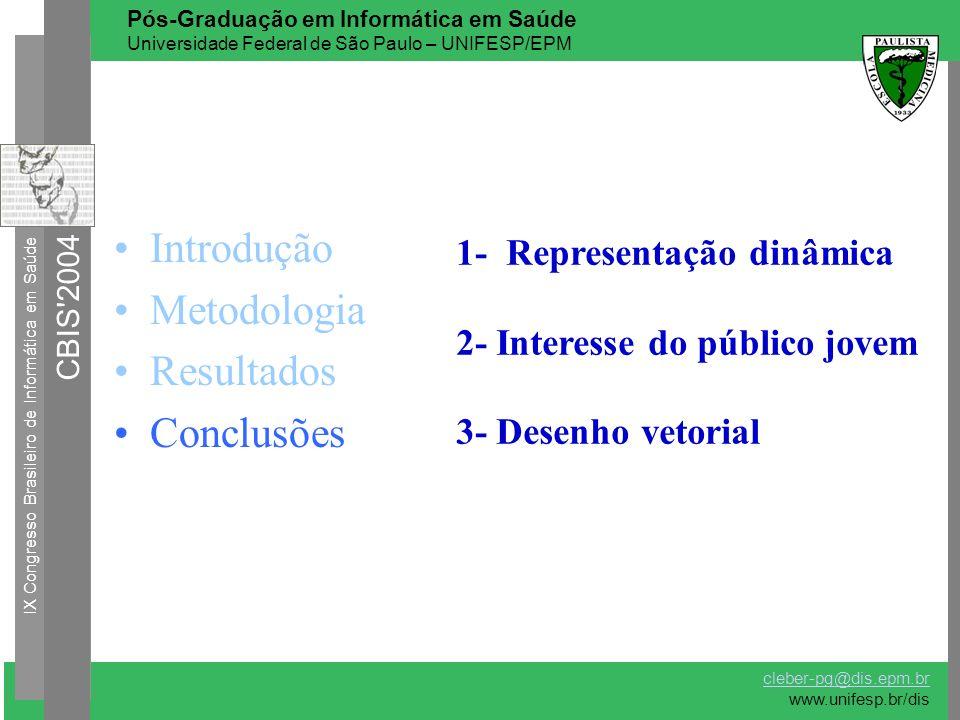 Introdução Metodologia Resultados Conclusões IX Congresso Brasileiro de Informática em Saúde CBIS'2004 1- Representação dinâmica 2- Interesse do públi