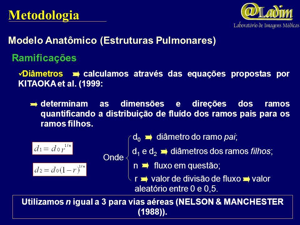 Diâmetros calculamos através das equações propostas por KITAOKA et al.
