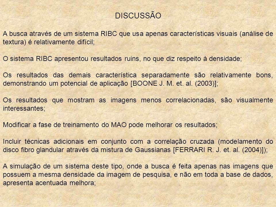 DISCUSSÃO A busca através de um sistema RIBC que usa apenas características visuais (análise de textura) é relativamente difícil; O sistema RIBC apres