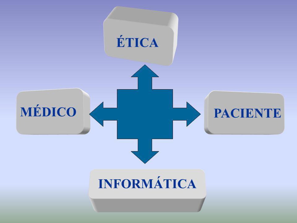 DISCUSSÃO E CONCLUSÃO Não sendo a relação médico-paciente meramente profissional e racional, não pode ser substituída mas assessorada por máquina computadorizadas.