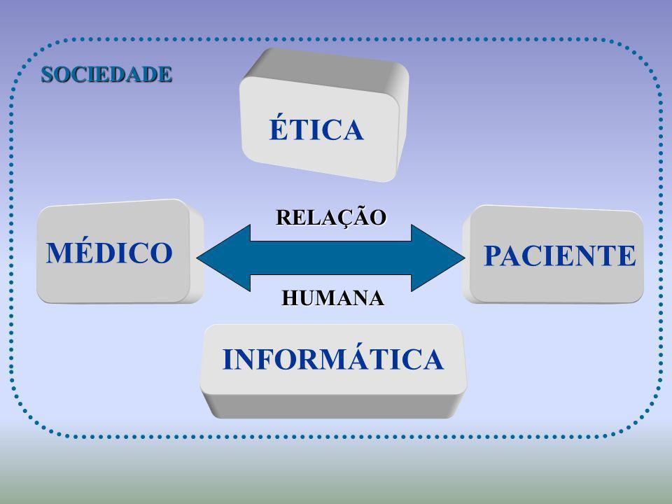 MÉDICO PACIENTE ÉTICA INFORMÁTICA RELAÇÃO HUMANA HUMANA SOCIEDADE