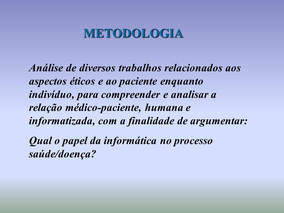 METODOLOGIA Análise de diversos trabalhos relacionados aos aspectos éticos e ao paciente enquanto indivíduo, para compreender e analisar a relação méd