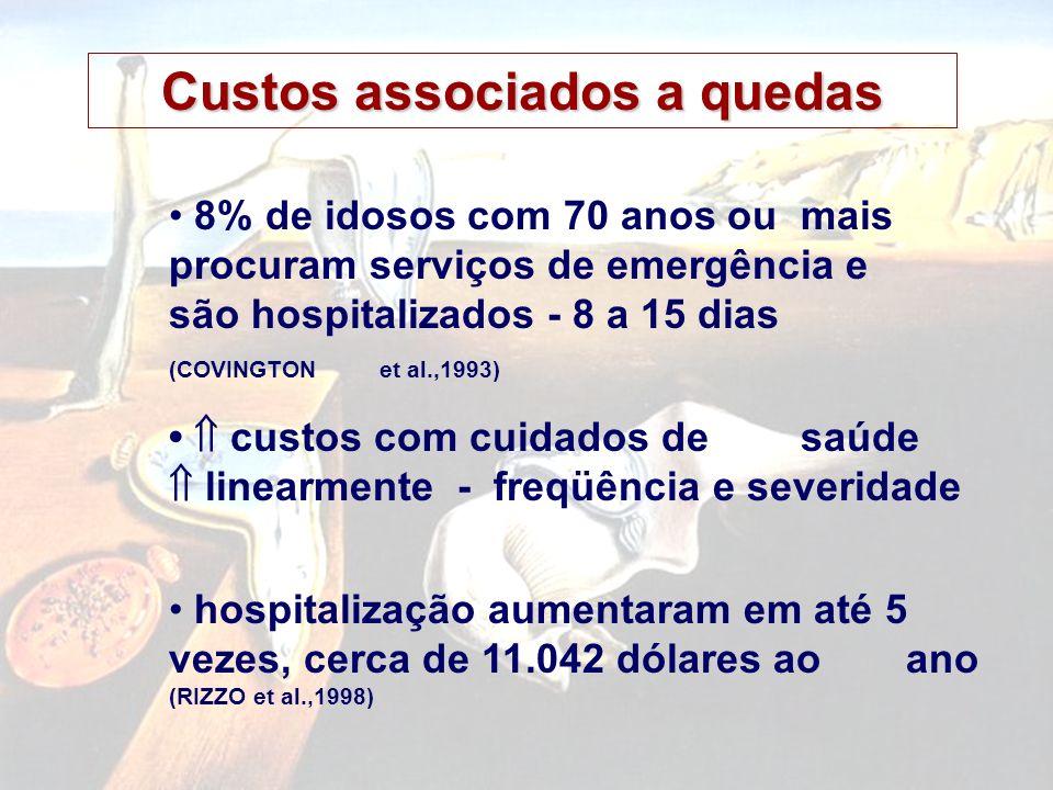 40% a73% dos idosos que caíram recentemente e 20% a 46% dos que não caíram (TINETTI et al.,1994) Menor engajamento em atividades e associação a uma má