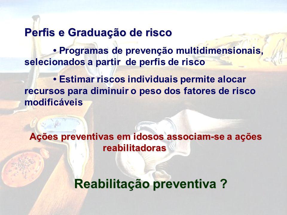 Evitar fraturas: Quedas prévias com lesão HO et al. (1996) - OR= 1,4 (não significante) VELLAS et al. (1998) - OR= 1,15 (não significante) TROMP et al