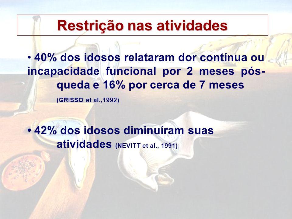 6ª causa de morte entre os idosos (SATTIN et al.,1992) No Brasil, as causas externas de morte no grupo de 65 anos ou maiscorrespondem a 21,6% no sexo