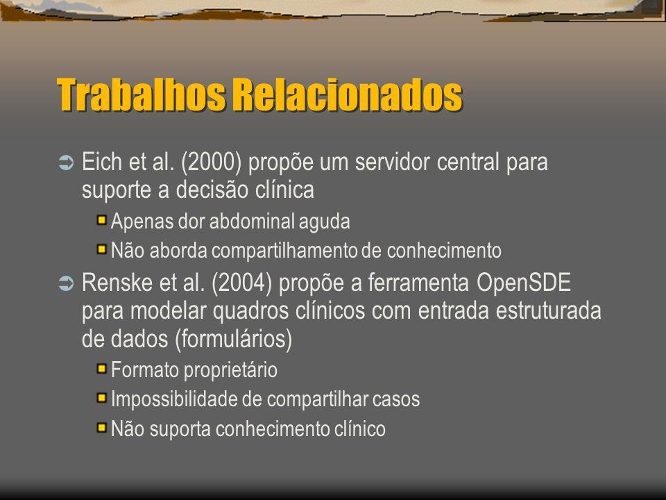 Trabalhos Relacionados Eich et al.