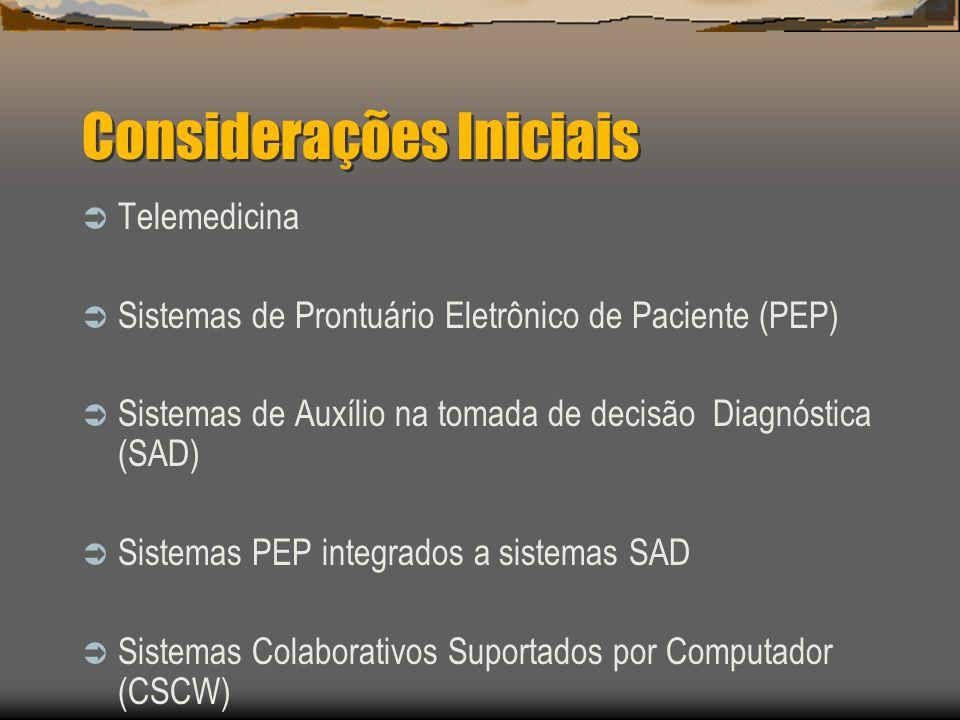 Considerações Iniciais Telemedicina Sistemas de Prontuário Eletrônico de Paciente (PEP) Sistemas de Auxílio na tomada de decisão Diagnóstica (SAD) Sistemas PEP integrados a sistemas SAD Sistemas Colaborativos Suportados por Computador (CSCW)