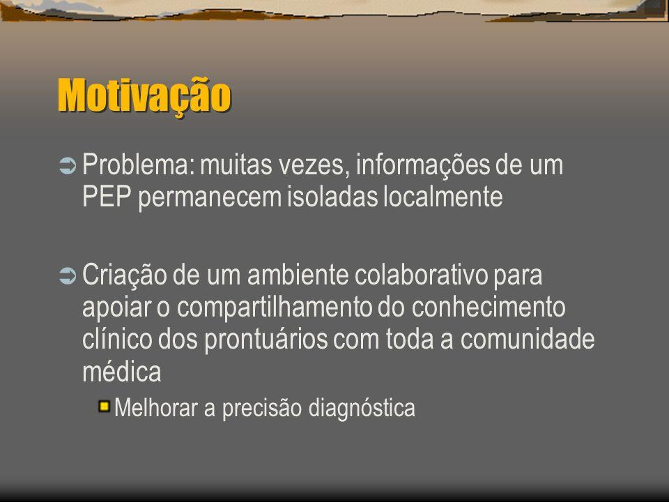 Motivação Problema: muitas vezes, informações de um PEP permanecem isoladas localmente Criação de um ambiente colaborativo para apoiar o compartilhamento do conhecimento clínico dos prontuários com toda a comunidade médica Melhorar a precisão diagnóstica