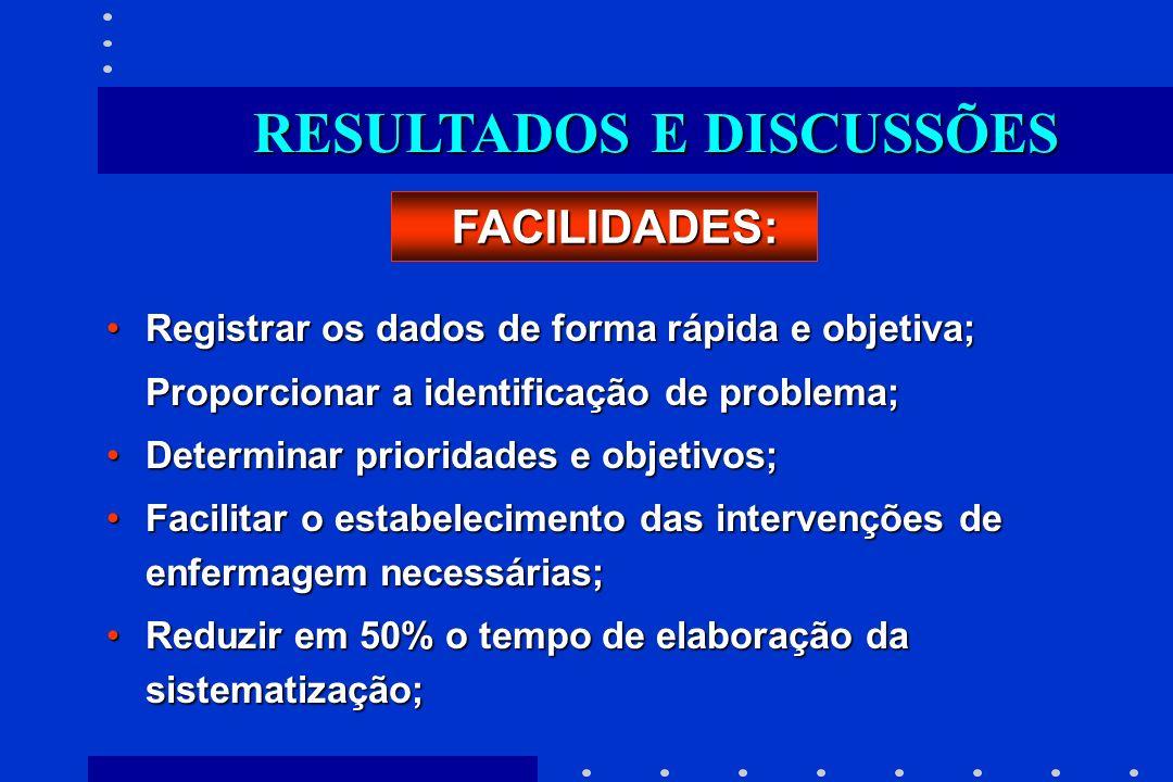 RESULTADOS E DISCUSSÕES Registrar os dados de forma rápida e objetiva;Registrar os dados de forma rápida e objetiva; Proporcionar a identificação de p