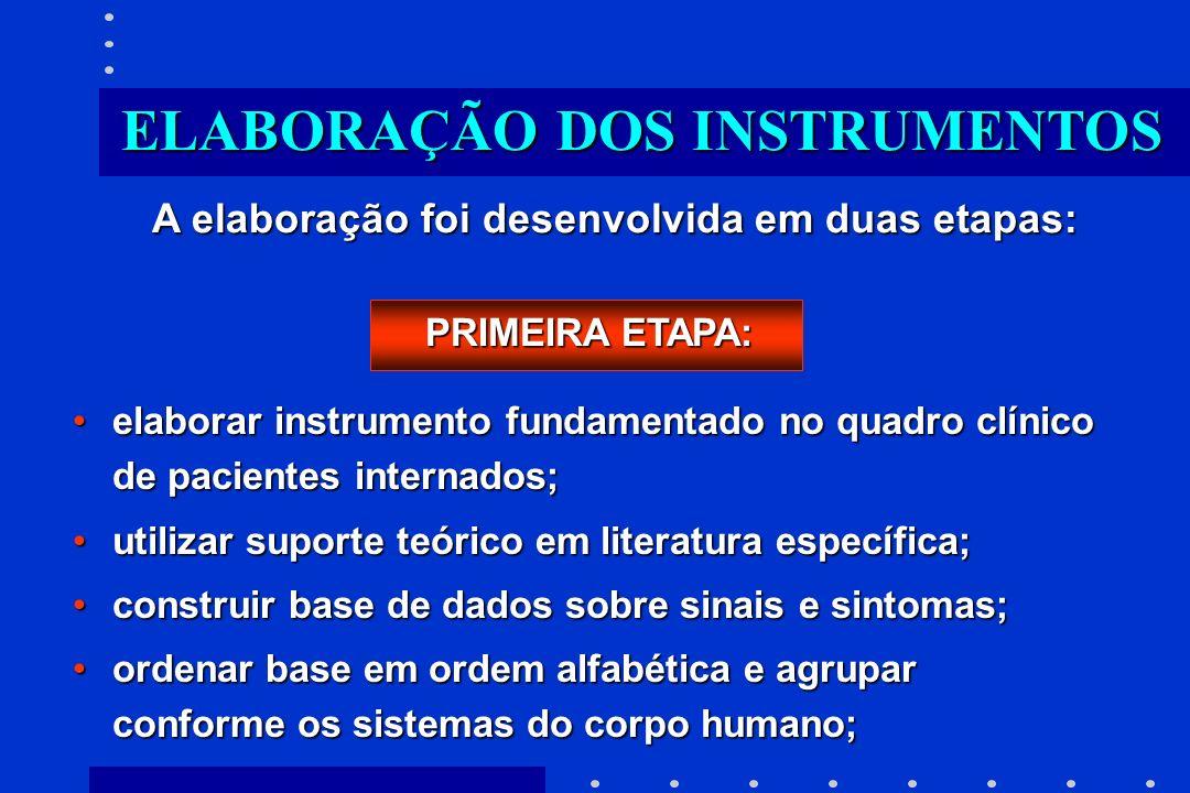 ELABORAÇÃO DOS INSTRUMENTOS elaborar instrumento fundamentado no quadro clínico de pacientes internados;elaborar instrumento fundamentado no quadro cl