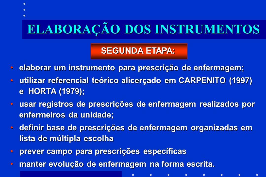 elaborar um instrumento para prescrição de enfermagem;elaborar um instrumento para prescrição de enfermagem; utilizar referencial teórico alicerçado e