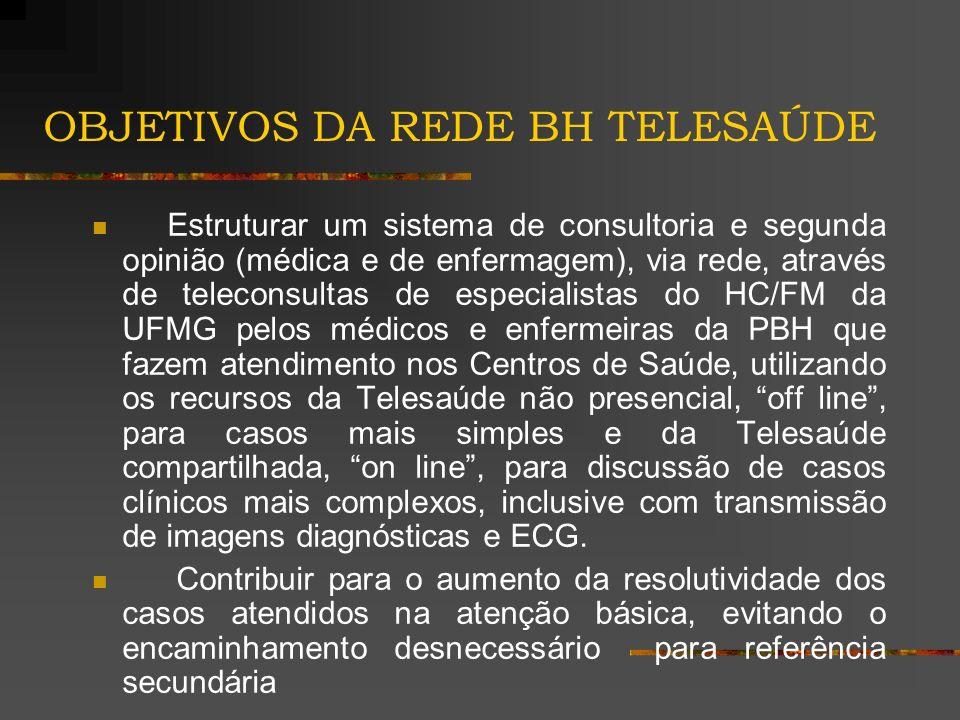 OBJETIVOS DA REDE BH TELESAÚDE Estruturar um sistema de consultoria e segunda opinião (médica e de enfermagem), via rede, através de teleconsultas de