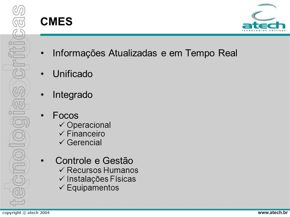 copyright © atech 2004 CMES Informações Atualizadas e em Tempo Real Unificado Integrado Focos Operacional Financeiro Gerencial Controle e Gestão Recursos Humanos Instalações Físicas Equipamentos