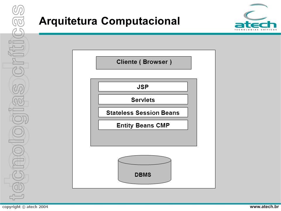 copyright © atech 2004 Arquitetura Computacional Servidor J2EE JSP Servlets Stateless Session Beans Entity Beans CMP DBMS Cliente ( Browser )