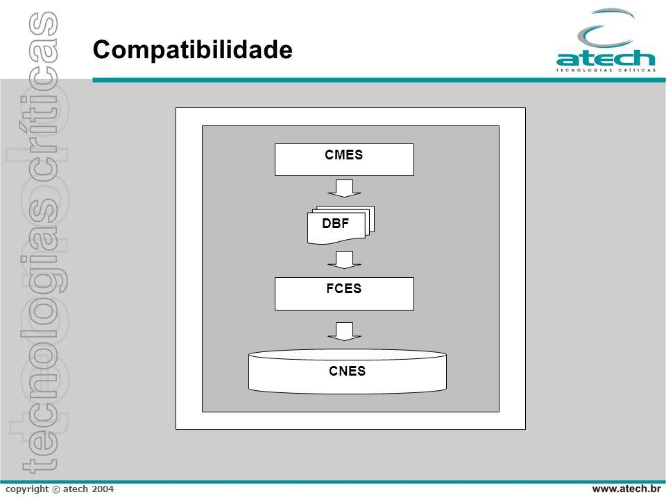 copyright © atech 2004 Compatibilidade CNES FCES CMES DBF
