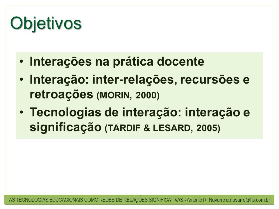 Objetivos Interações na prática docente Interação: inter-relações, recursões e retroações (MORIN, 2000) Tecnologias de interação: interação e signific