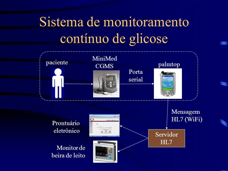 Sistema de monitoramento contínuo de glicose Porta serial Servidor HL7 Mensagem HL7 (WiFi) paciente MiniMed CGMS palmtop Prontuário eletrônico Monitor