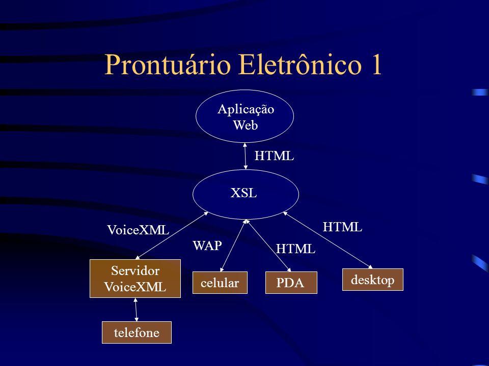 Prontuário Eletrônico 1 XSL celularPDA desktop Aplicação Web HTML WAP VoiceXML Servidor VoiceXML telefone