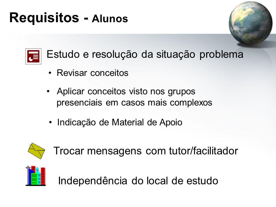 Requisitos - Alunos Estudo e resolução da situação problema Trocar mensagens com tutor/facilitador Independência do local de estudo Revisar conceitos