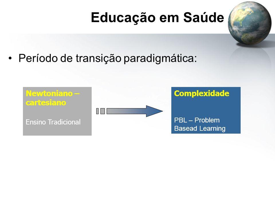 Educação em Saúde Período de transição paradigmática: Newtoniano – cartesiano Ensino Tradicional Complexidade PBL – Problem Basead Learning