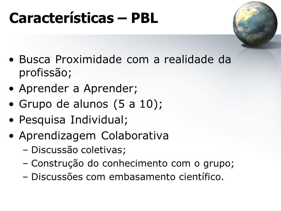 Características – PBL Busca Proximidade com a realidade da profissão; Aprender a Aprender; Grupo de alunos (5 a 10); Pesquisa Individual; Aprendizagem