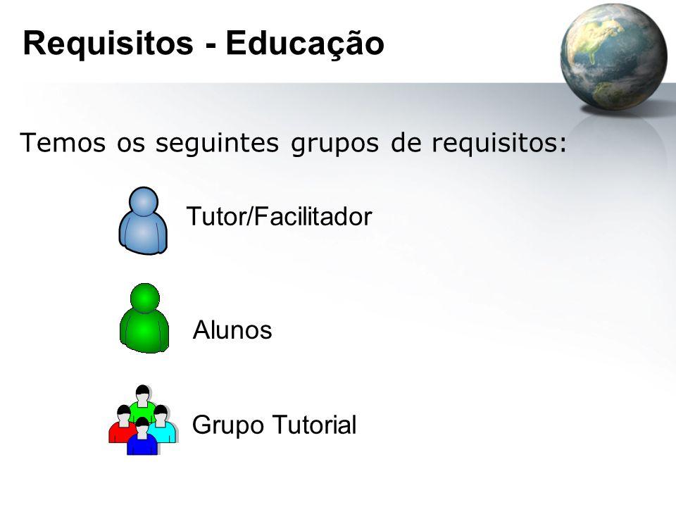 Requisitos - Educação Temos os seguintes grupos de requisitos: Tutor/Facilitador Alunos Grupo Tutorial