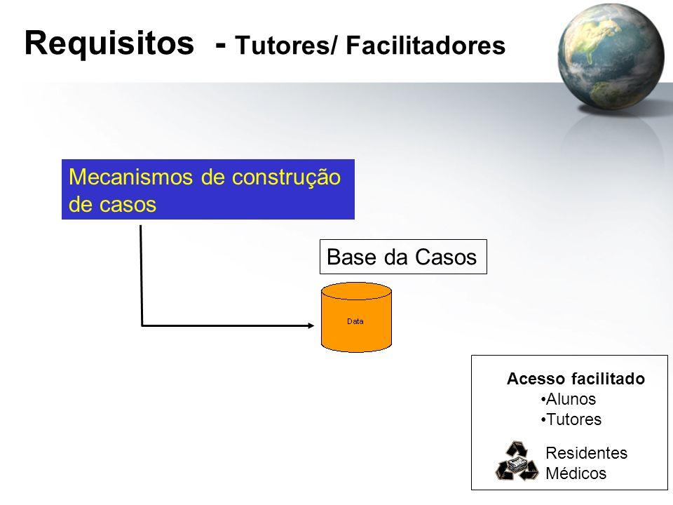 Requisitos – Tutores/Facilitadores Troca de mensagens com alunos Outras formas de Avaliação de desempenho do grupo tutorial Relatórios: Controle de incidência de falhas Desempenho da turma nos casos