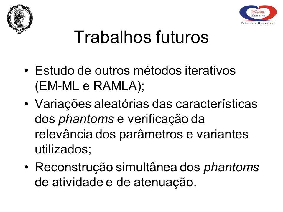 Trabalhos futuros Estudo de outros métodos iterativos (EM-ML e RAMLA); Variações aleatórias das características dos phantoms e verificação da relevânc