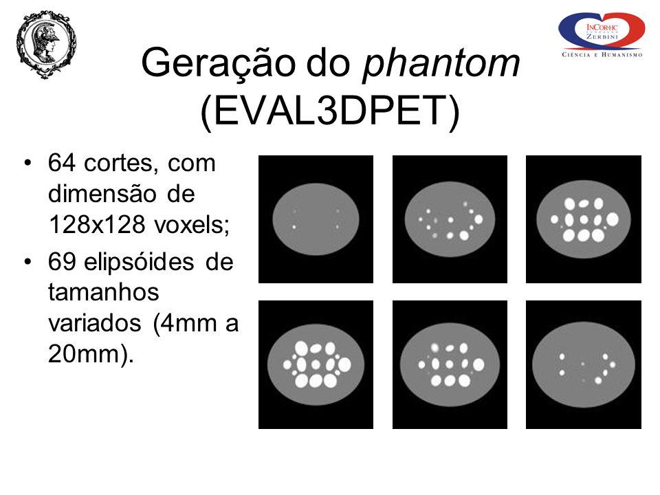 Geração do phantom (EVAL3DPET) 64 cortes, com dimensão de 128x128 voxels; 69 elipsóides de tamanhos variados (4mm a 20mm).