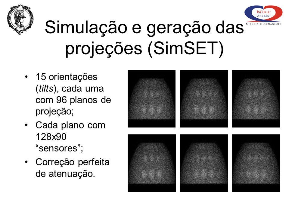 Simulação e geração das projeções (SimSET) 15 orientações (tilts), cada uma com 96 planos de projeção; Cada plano com 128x90 sensores; Correção perfei