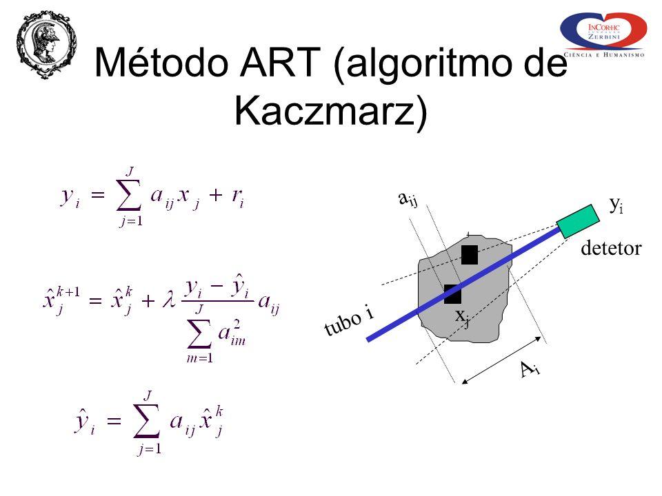 Método ART (algoritmo de Kaczmarz) xjxj detetor yiyi a ij tubo i AiAi