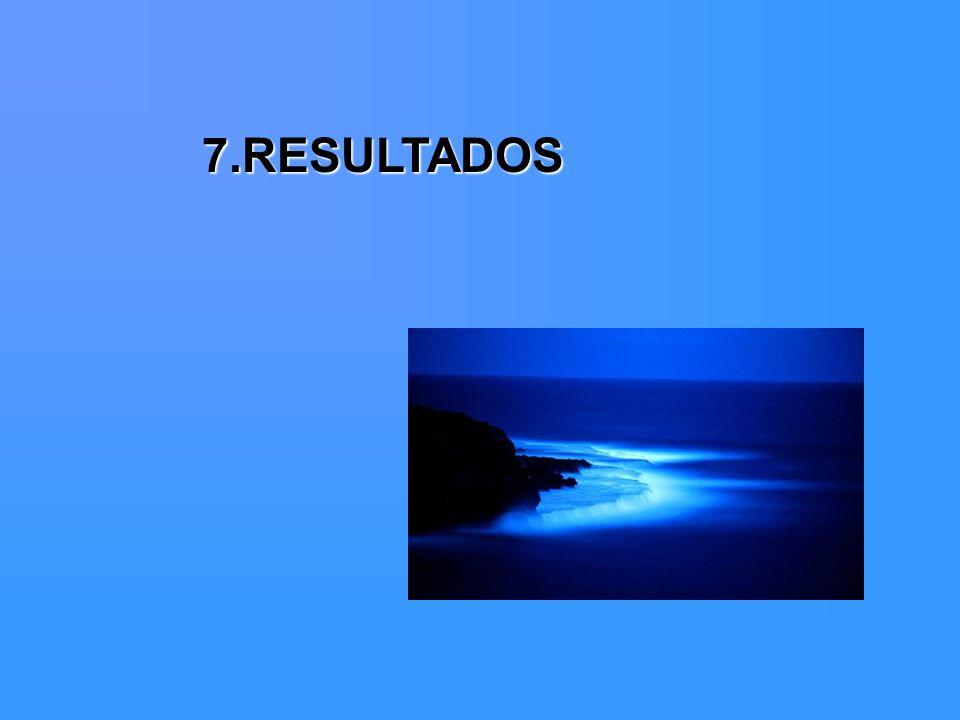 7.RESULTADOS