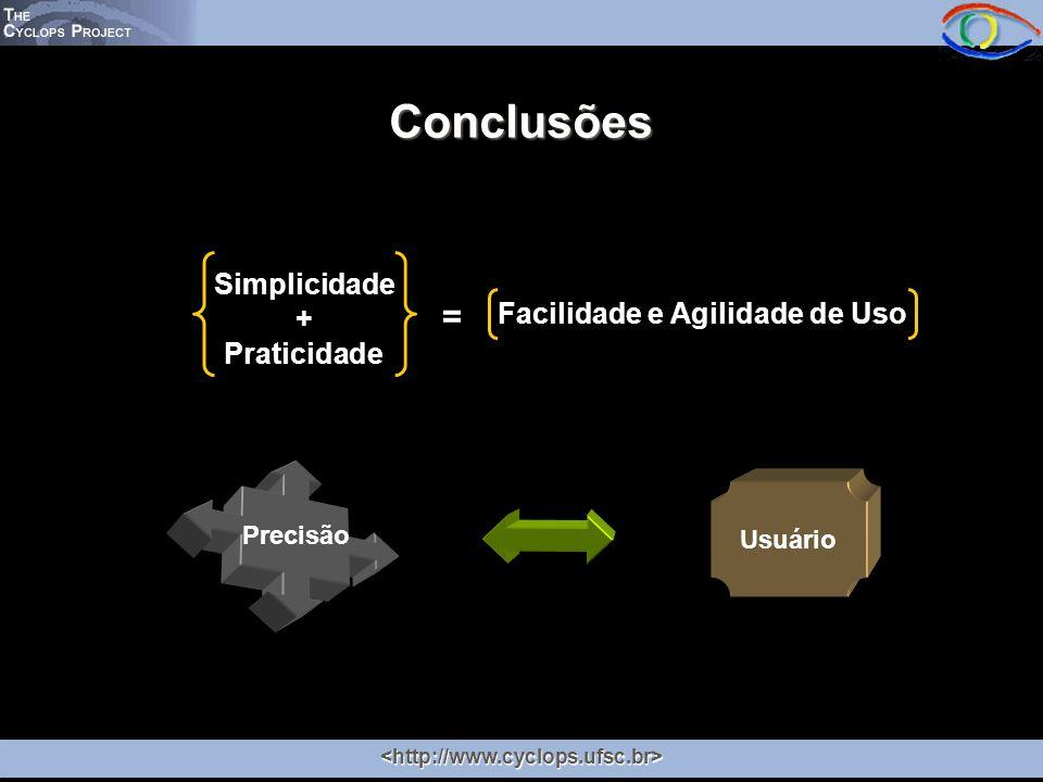 Conclusões Simplicidade + Praticidade Facilidade e Agilidade de Uso = Precisão Usuário
