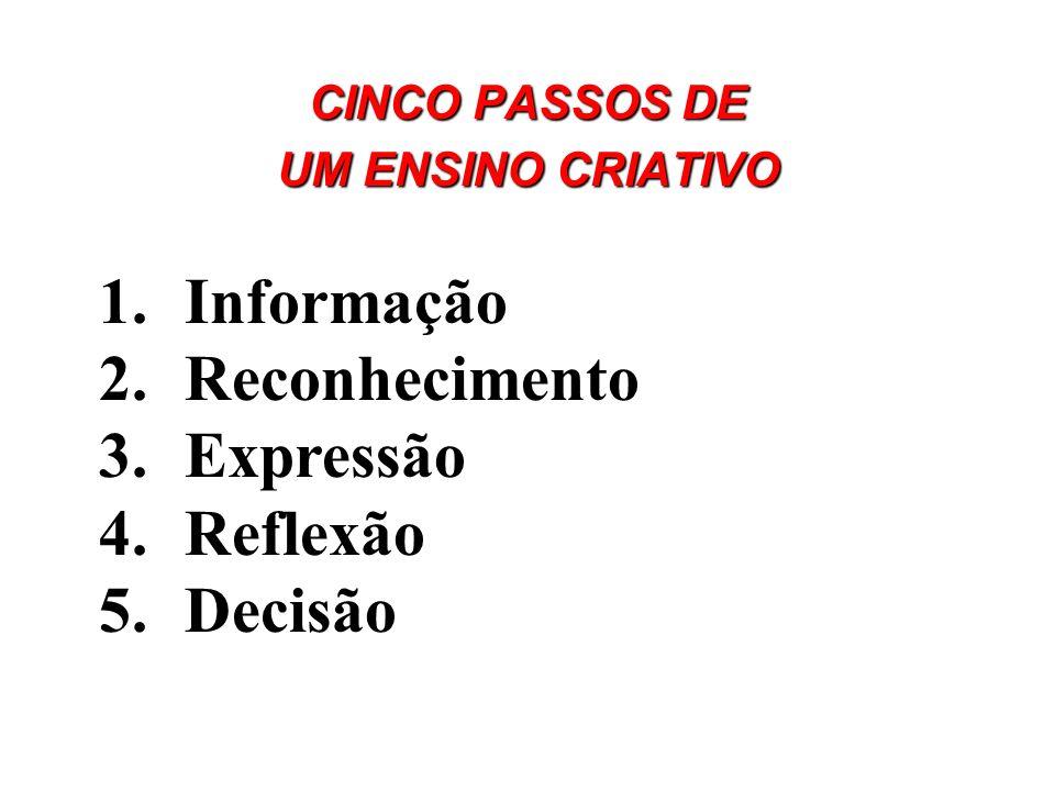 CINCO PASSOS DE UM ENSINO CRIATIVO 1.Informação 2.Reconhecimento 3.Expressão 4.Reflexão 5.Decisão