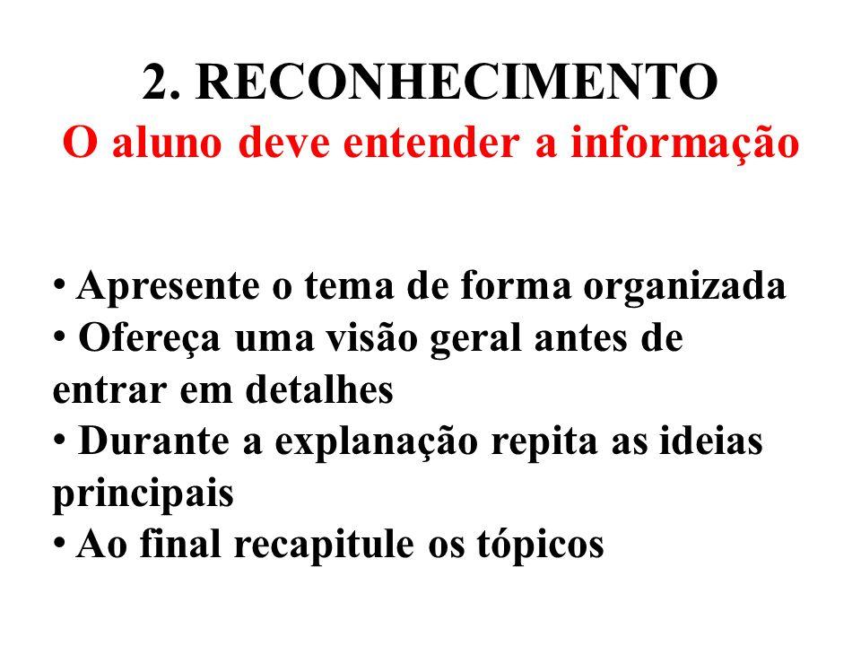 2. RECONHECIMENTO O aluno deve entender a informação Apresente o tema de forma organizada Ofereça uma visão geral antes de entrar em detalhes Durante