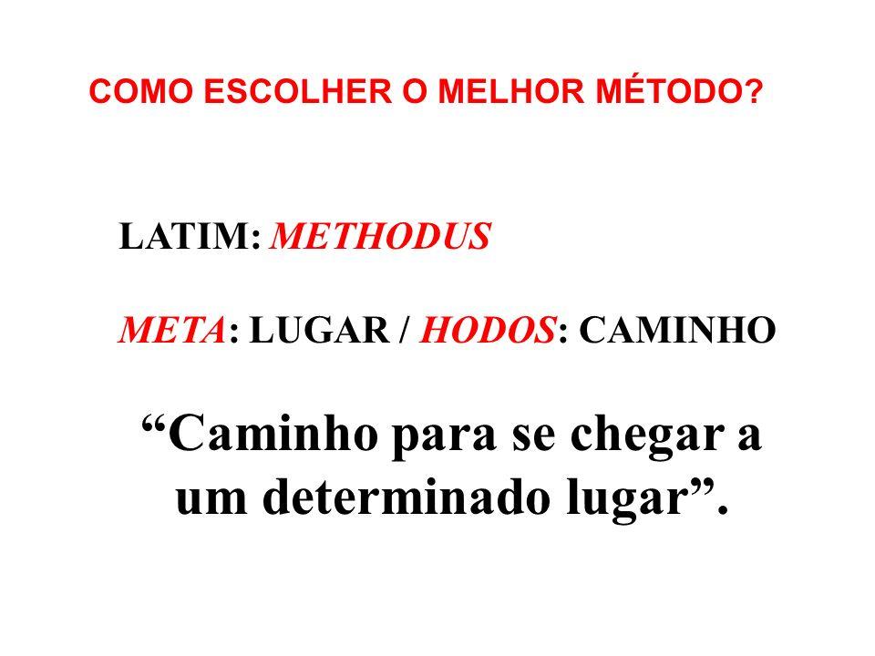 COMO ESCOLHER O MELHOR MÉTODO? LATIM: METHODUS META: LUGAR / HODOS: CAMINHO Caminho para se chegar a um determinado lugar.