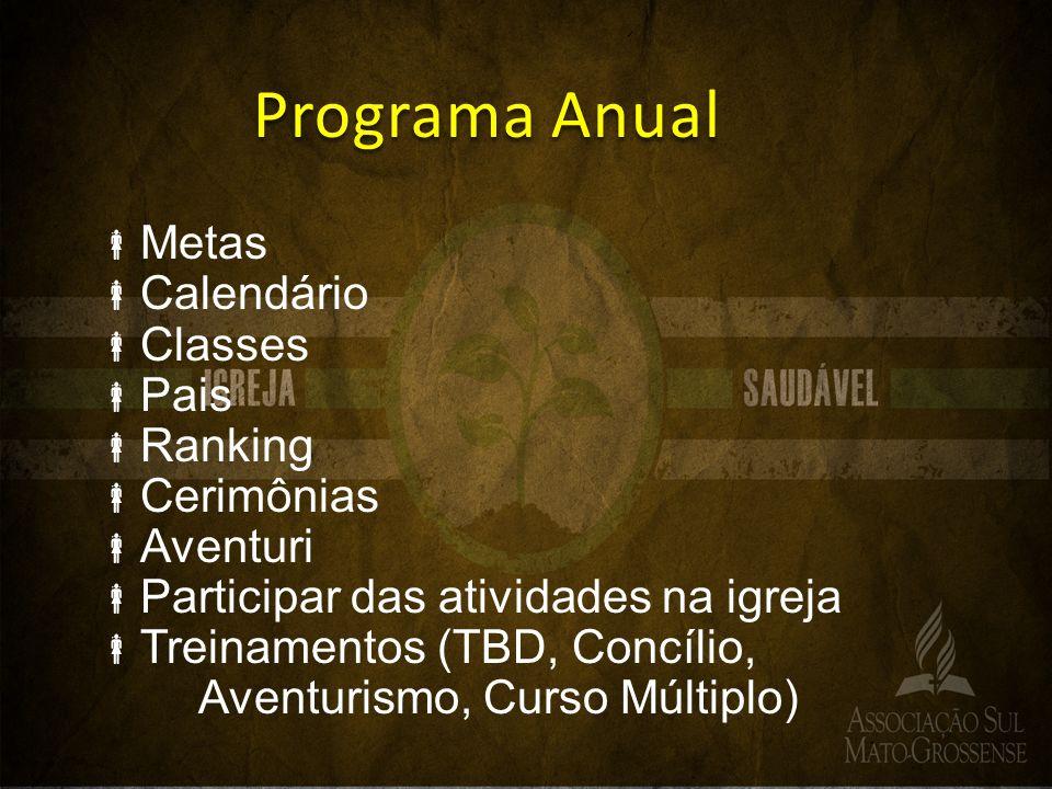 Programa Anual Metas Calendário Classes Pais Ranking Cerimônias Aventuri Participar das atividades na igreja Treinamentos (TBD, Concílio, Aventurismo,