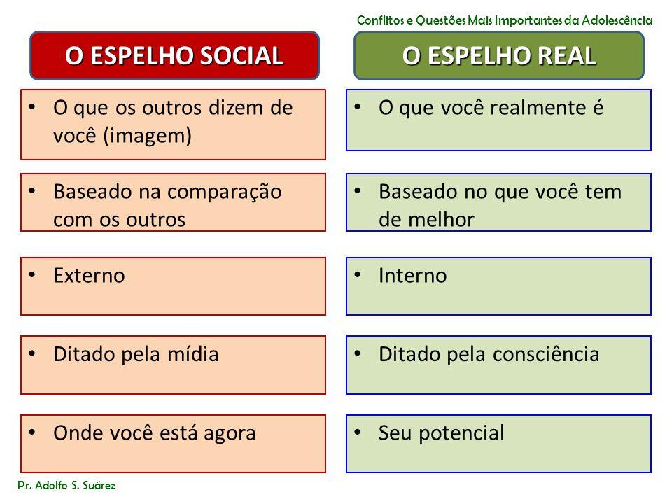 A Solução Pr. Adolfo S. Suárez Conflitos e Questões Mais Importantes da Adolescência