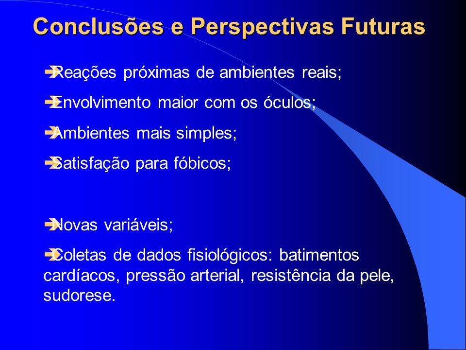 Conclusões e Perspectivas Futuras Reações próximas de ambientes reais; Envolvimento maior com os óculos; Ambientes mais simples; Satisfação para fóbic