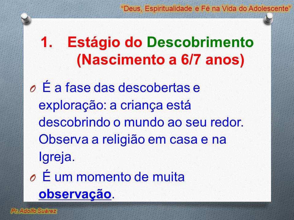 2.Estágio da Compreensão (6/7 a 10 anos) O A criança começa a compreender aquilo que observa.