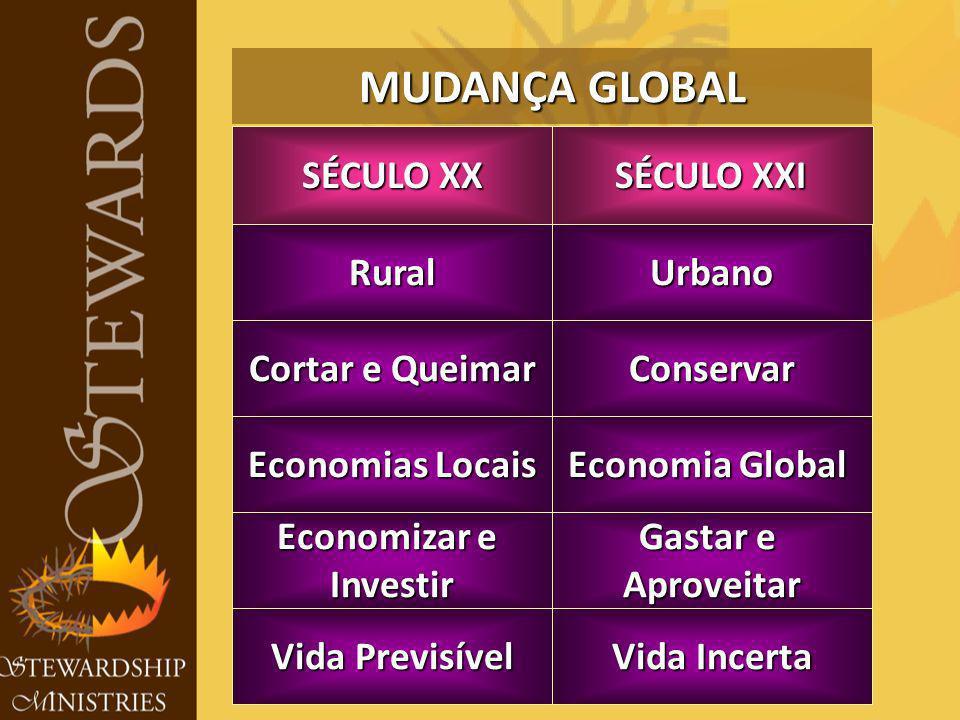 MUDANÇA GLOBAL Gastar e Aproveitar RuralUrbano Cortar e Queimar Conservar Vida Previsível Economizar e Investir Economia Global Economias Locais Vida Incerta SÉCULO XXI SÉCULO XX