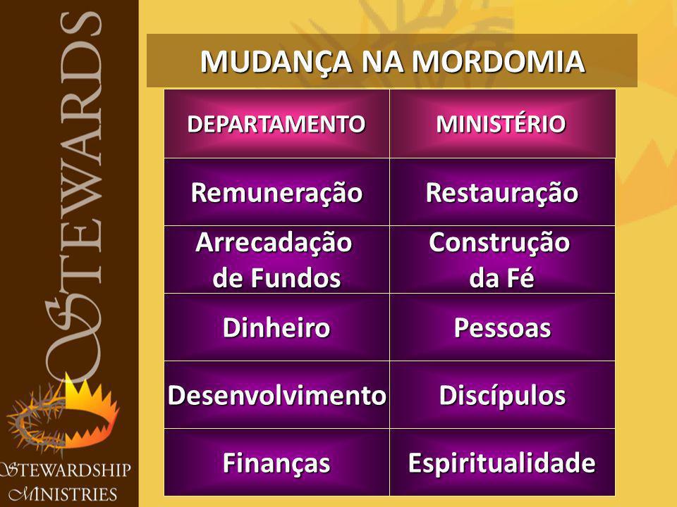 MUDANÇA NA MORDOMIA Discípulos RemuneraçãoRestauração Arrecadação de Fundos Construção da Fé Finanças Desenvolvimento PessoasDinheiro Espiritualidade MINISTÉRIODEPARTAMENTO