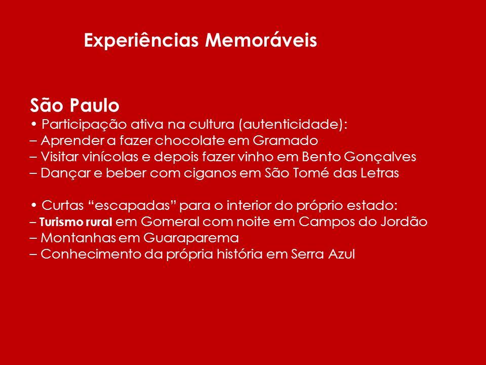 São Paulo Retorno ao passado: – Fazer vinho como os italianos faziam em Bento Gonçalves – Estar onde os grandes filósofos estiveram (Partenon, Grécia)