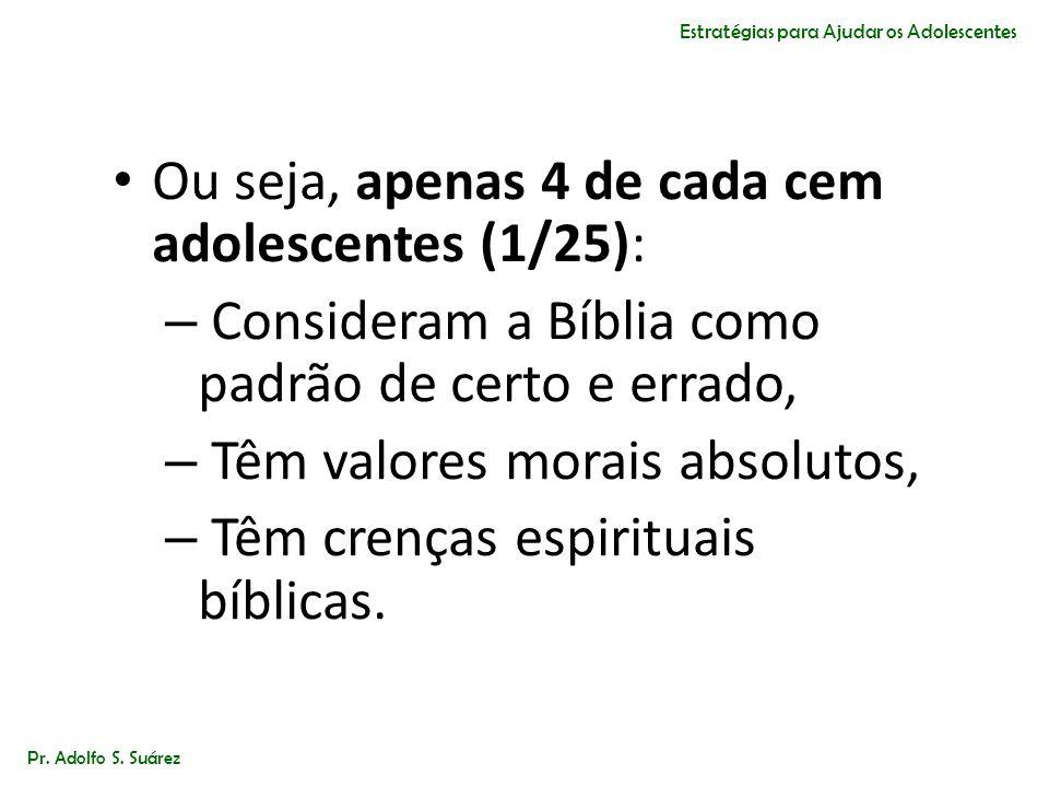 Ou seja, apenas 4 de cada cem adolescentes (1/25): – Consideram a Bíblia como padrão de certo e errado, – Têm valores morais absolutos, – Têm crenças