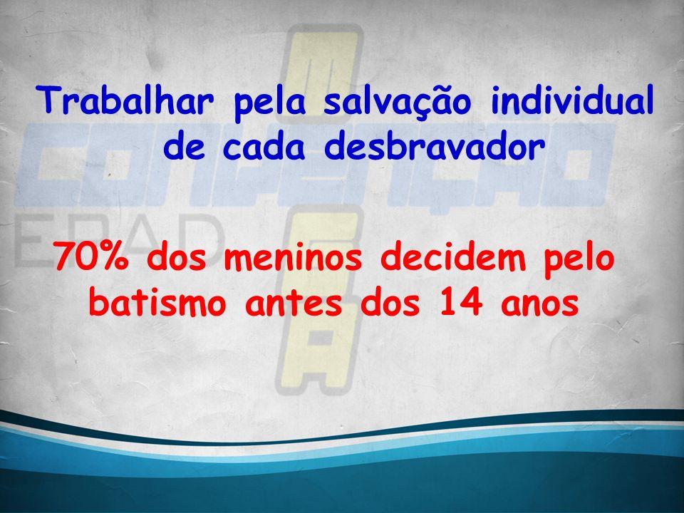Trabalhar pela salvação individual de cada desbravador 70% dos meninos decidem pelo batismo antes dos 14 anos