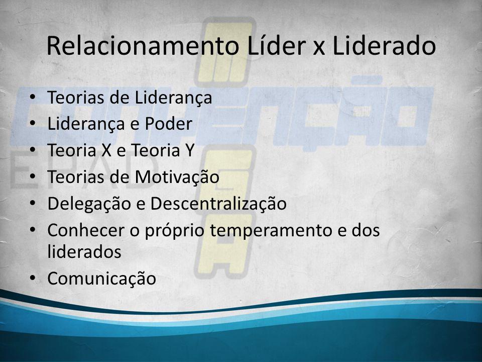 Relacionamento Líder x Liderado Teorias de Liderança Liderança e Poder Teoria X e Teoria Y Teorias de Motivação Delegação e Descentralização Conhecer