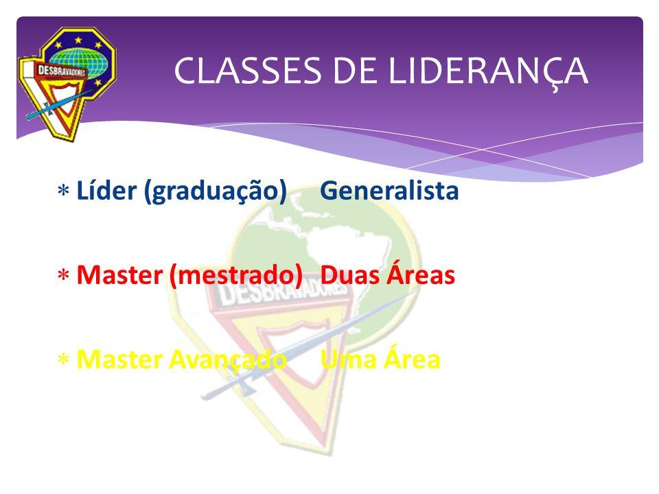 Líder (graduação)Generalista Master (mestrado)Duas Áreas Master AvançadoUma Área CLASSES DE LIDERANÇA