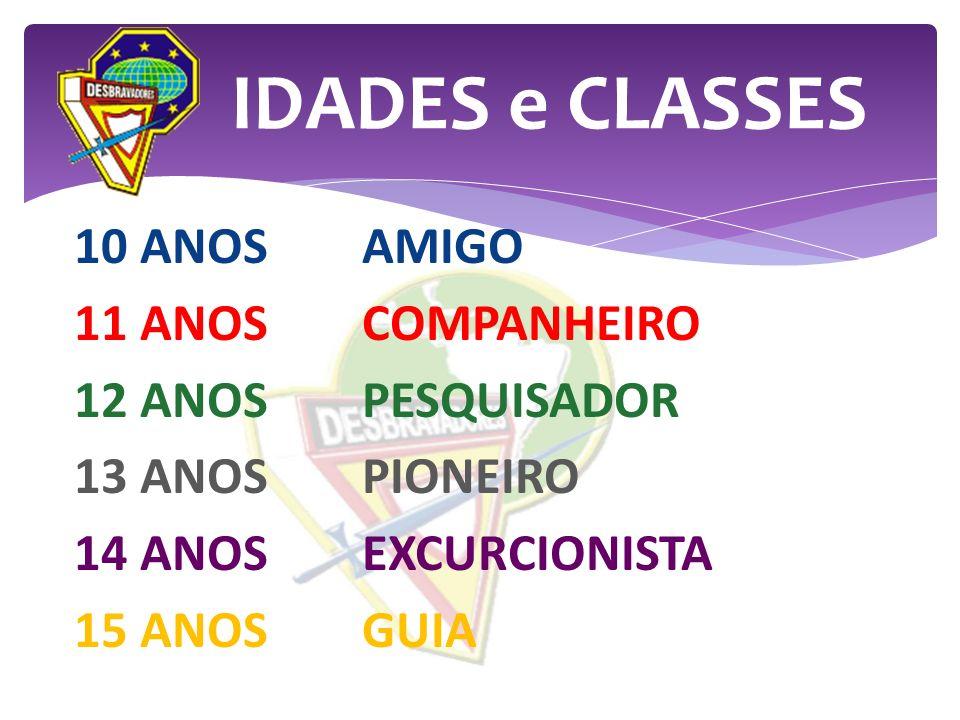 10 ANOSAMIGO 11 ANOSCOMPANHEIRO 12 ANOSPESQUISADOR 13 ANOSPIONEIRO 14 ANOSEXCURCIONISTA 15 ANOSGUIA IDADES e CLASSES